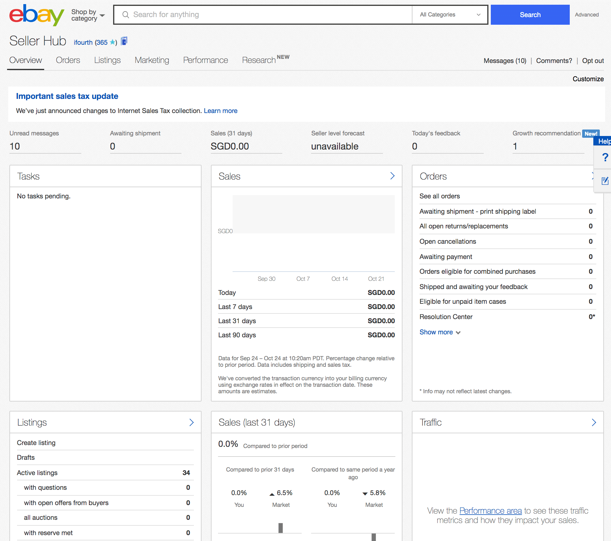 How To Start Selling Print On Demand Products On Ebay Beginner S Guide Tiny Marketing Lab
